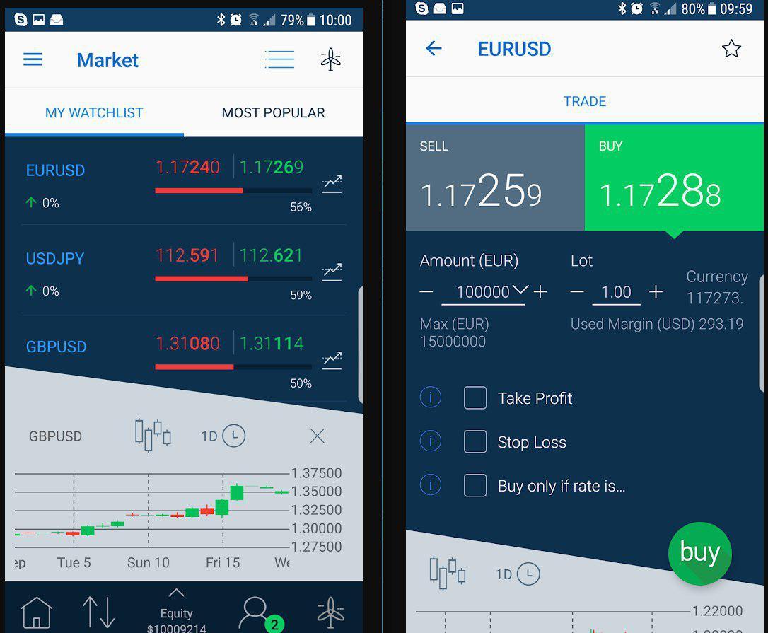 Биржа криптовалют мобильная версия индикаторы объема для бинарных опционов с алертом