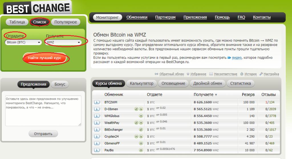 Обменять биткоин на вебмани выводы о торговле на форекс
