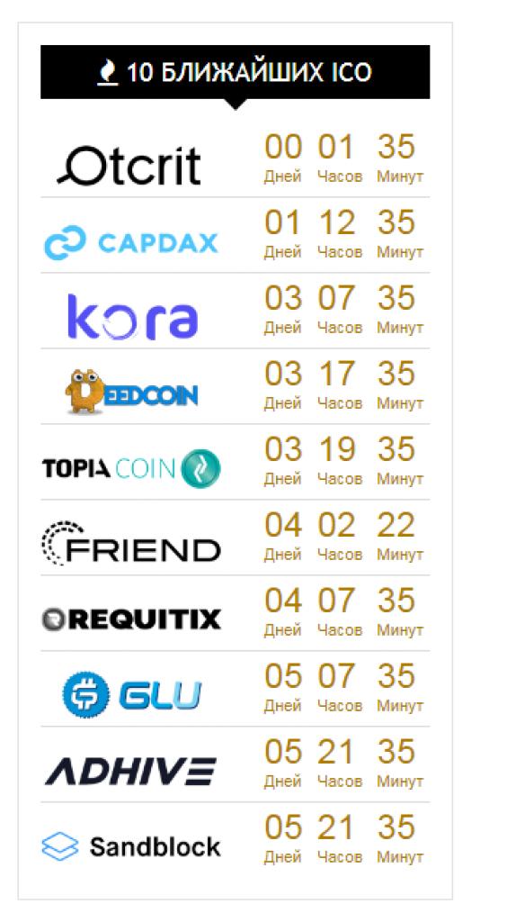 Изображение - Что такое ico криптовалюты рейтинг 8-26-564x1024