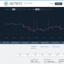 Обзор биржи GetBTC