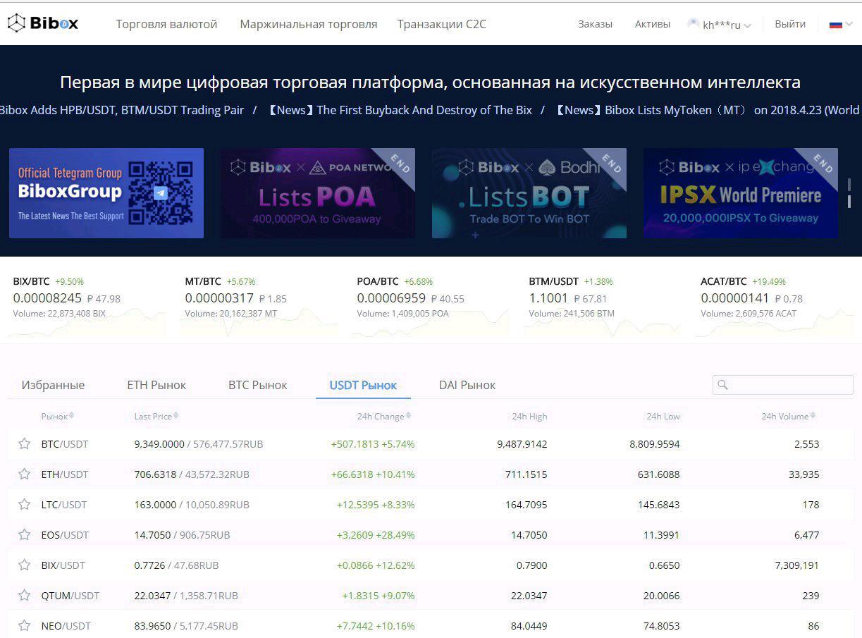 биржа Bibox обзор