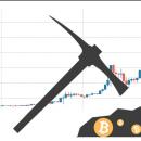 Стоимость биткоина падает