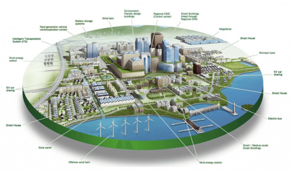 Проект SMART CITY IOTA