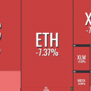 Анализ курса криптовалют BTC и ETH на неделю