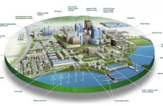 Проект SMART CITY от IOTA и +CityxChange получил 20 миллионов евро от ЕС