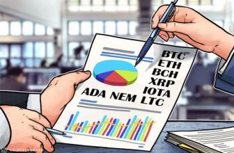 Технический анализ криптовалют: BTC, ETH, ETC, LTC, ZEC – прогнозы рынка