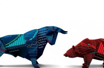 Медвежий рынок или возвращение в реальность биткойна