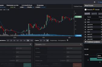 Криптовалютная биржа OpenLedger: обзор, регистрация, отзывы