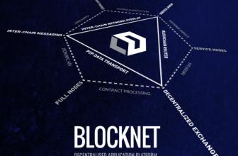 Инструкция по Blocknet для начинающих: от А до Я