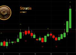 Stratis (STRAT) запускает приложение iOS Identity System для идентификации