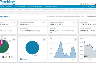 Обзор CoinTracking: инструкция и отзывы о мониторинге криптовалютных портфелей