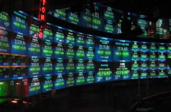 Nasdaq: «Мы изучаем идею фьючерсов на BTC»