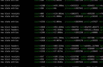 Неверный код стал причиной потери криптовалют на сумму 500 миллионов долларов США менее чем за год