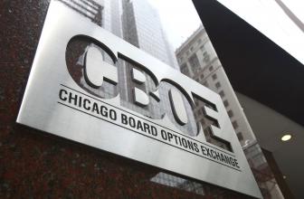 Биржа CBOE закрыла первый фьючерсный контракт биткоин