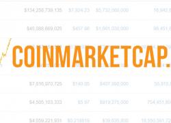 CoinMarketCap реагирует на ложные объёмы капитализации токенов и меняет алгоритм аналитики