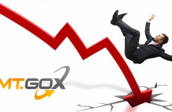 Mt.Gox. Сегодня курс биткоина зависит от таинственных действий работающих и неработающих криптоплатформ?