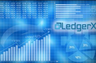 LedgerX анонсировал апгрейд торговли опционов по биткоину
