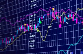 7 стратегий чтобы совладать с собой во время падения рынка криптовалют